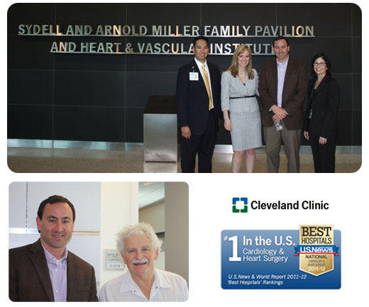 Photo Collage Of The Cleveland Clinic