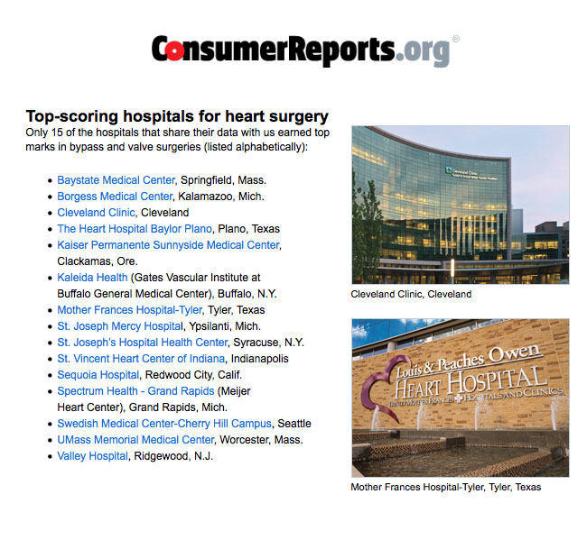 Consumer Reports Hospital Rankings