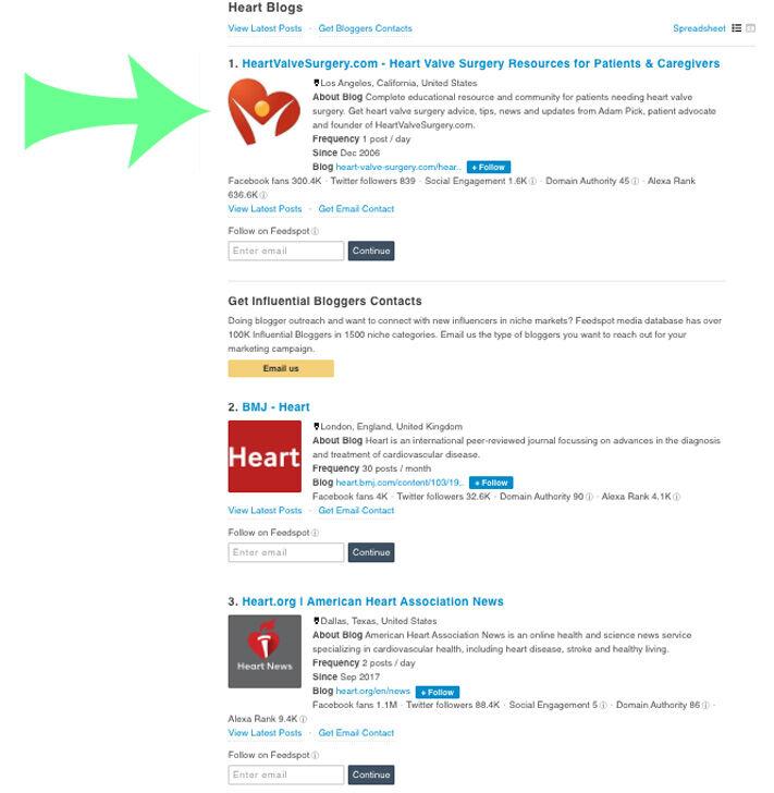 HeartValveSurgery.com Gets #1 Ranking on Feedspot's Top 60 Heart Websites, Blogs & Influencers