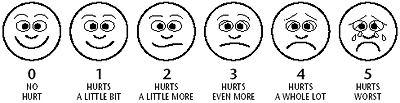 Pain Scale After Heart Surgery