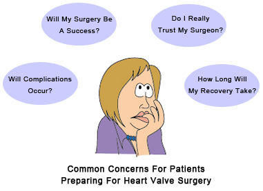 Concerns About Heart Surgery