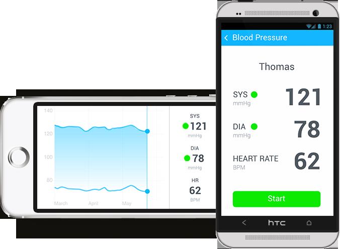 Withings Blood Pressure App