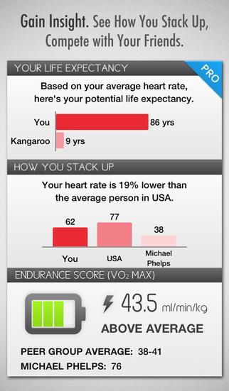 Cardiio App