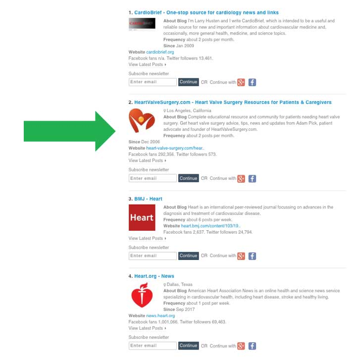 Top Heart Surgery Websites Ranked by Feedspot