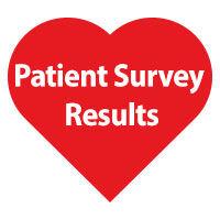 Heart Surgery Patient Survey Results